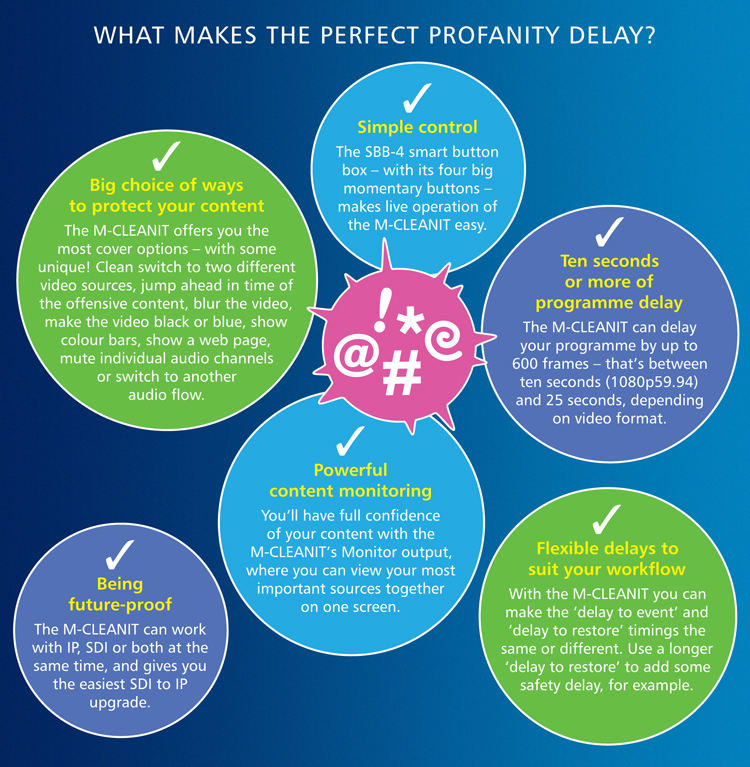 What makes the perfect profanity delay